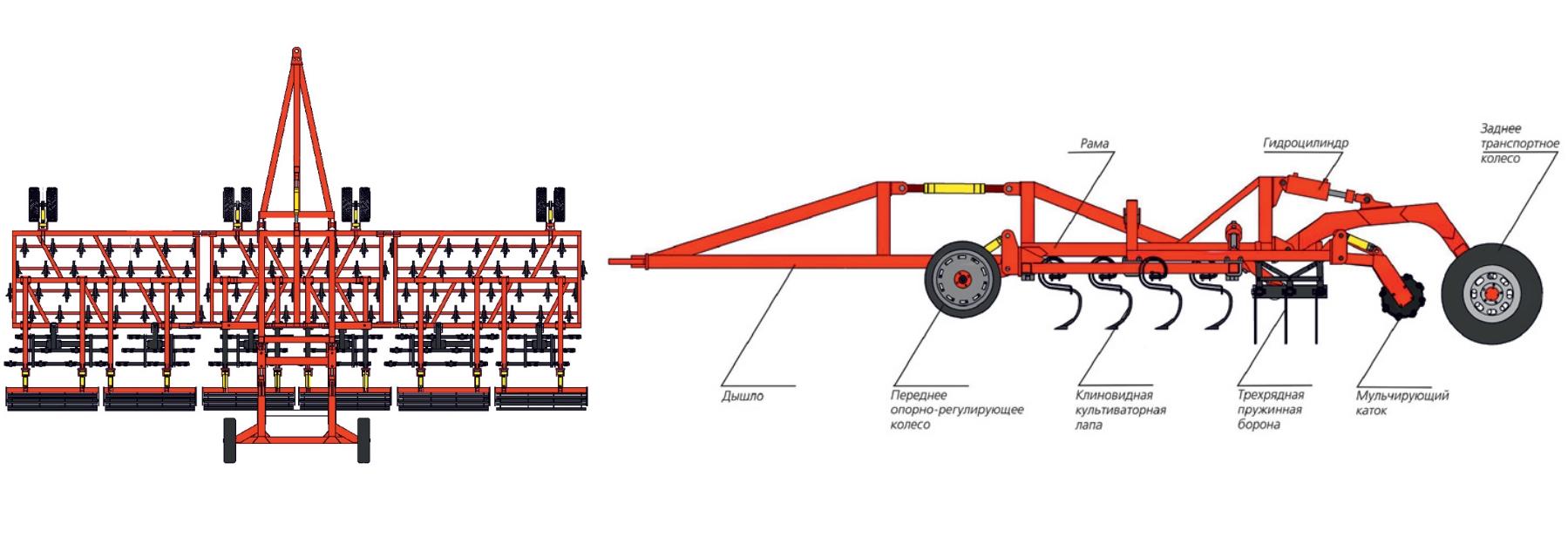 Предпосевной паровый культиватор сплошной обработки для трактора